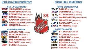 Byla rozlosována 33 sezóna Prague NHL